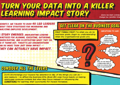 Learning Measurement: Turn Your Data Into a Killer Learning Impact Story