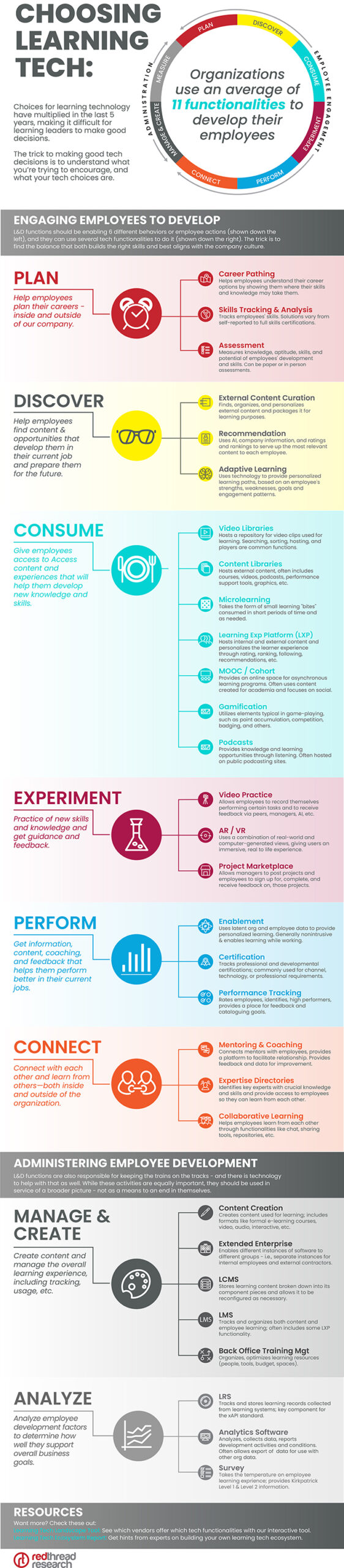 Learning Tool Infographic_2020