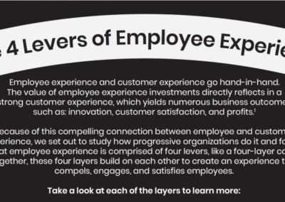 The 4 Levers of Employee Experience