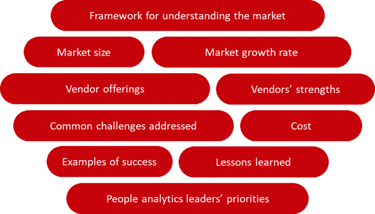 People Analytics Technology: A Growing, Complicated Market premis