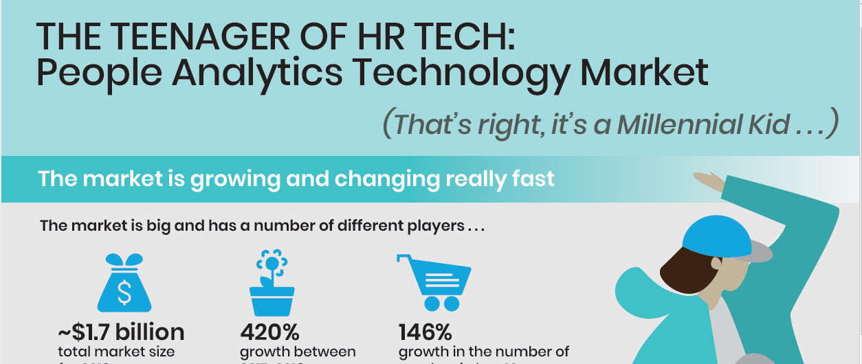 The Teenager of HR Tech: People Analytics Technology Market Overview