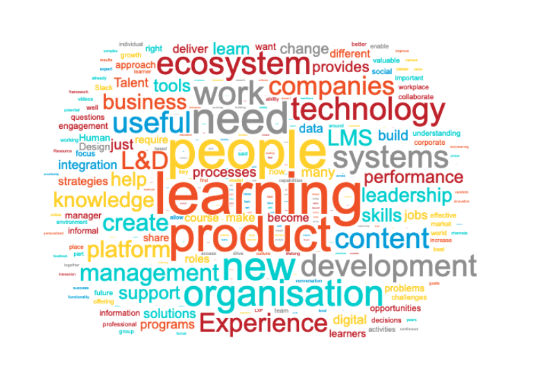 Learning Tech Ecosystems: Best of Breed, Employee Experience, and Integration