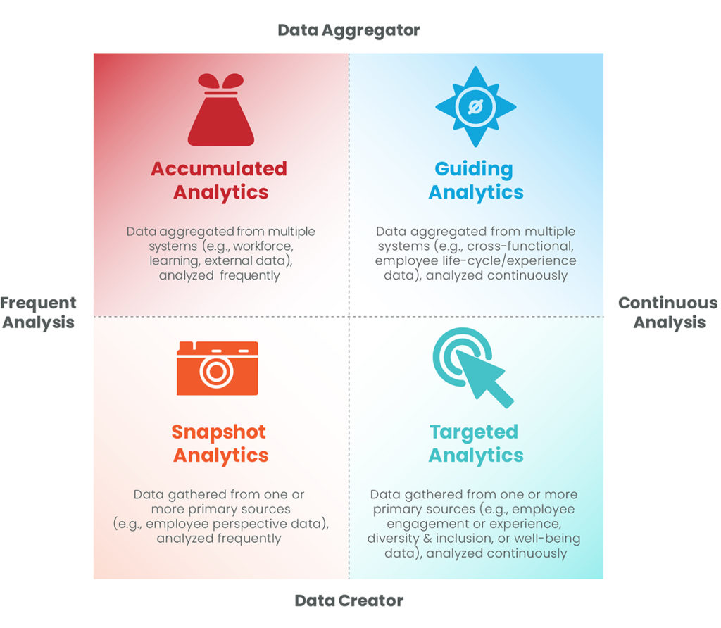Figure 1 People Analytics Tech Market What You Need To Know